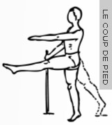 Exercice pour les jambes